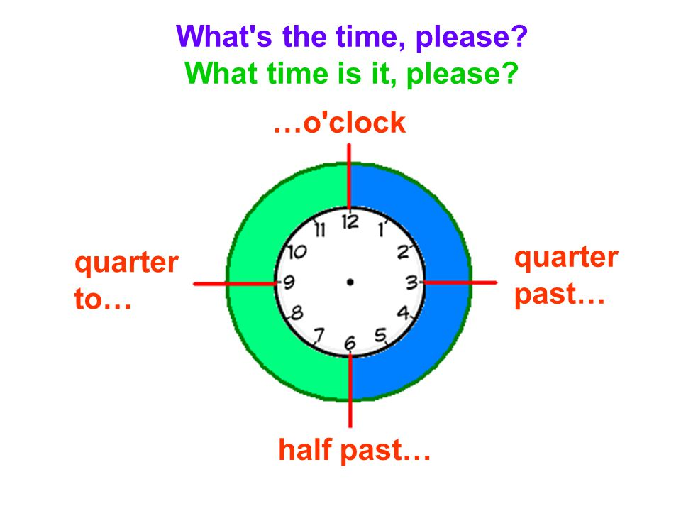 What s the time, please What time is it, please …o clock. quarter past… quarter to…