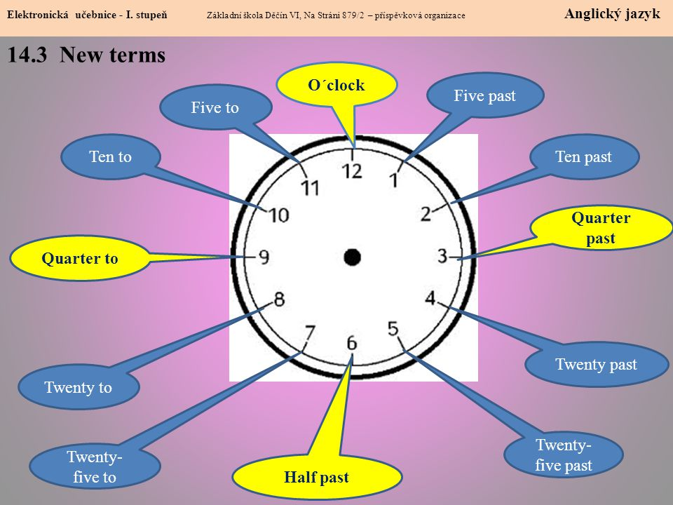 14.3 New terms O´clock Five past Five to Ten to Ten past Quarter past