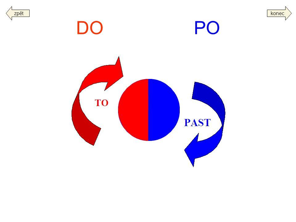 zpět konec DO PO
