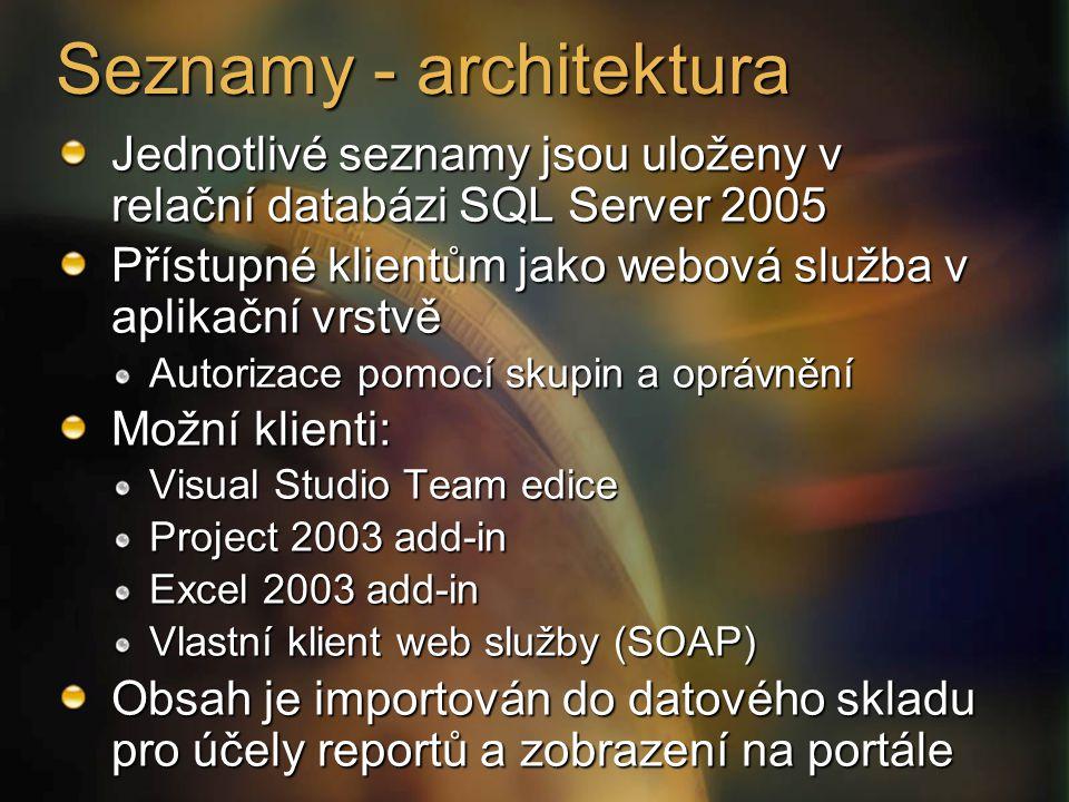 Seznamy - architektura