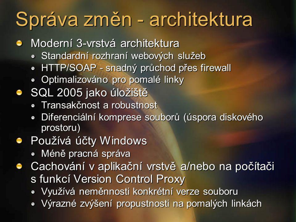 Správa změn - architektura