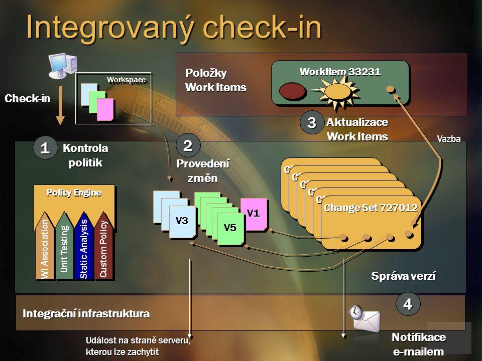 Integrovaný check-in 3 2 1 4 Položky Work Items Check-in Aktualizace