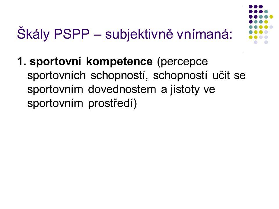 Škály PSPP – subjektivně vnímaná: