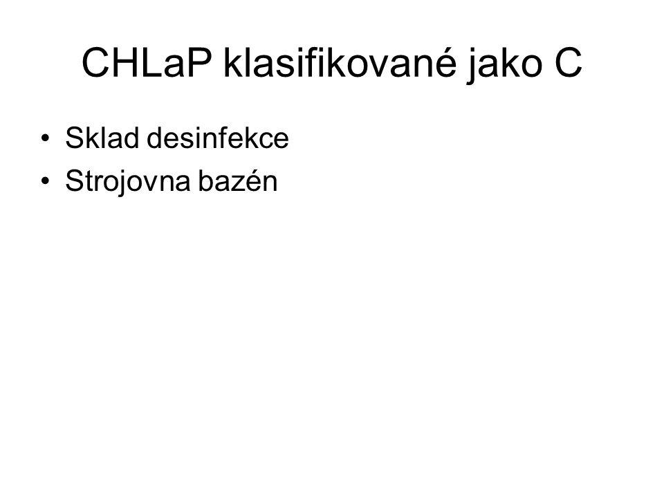 CHLaP klasifikované jako C