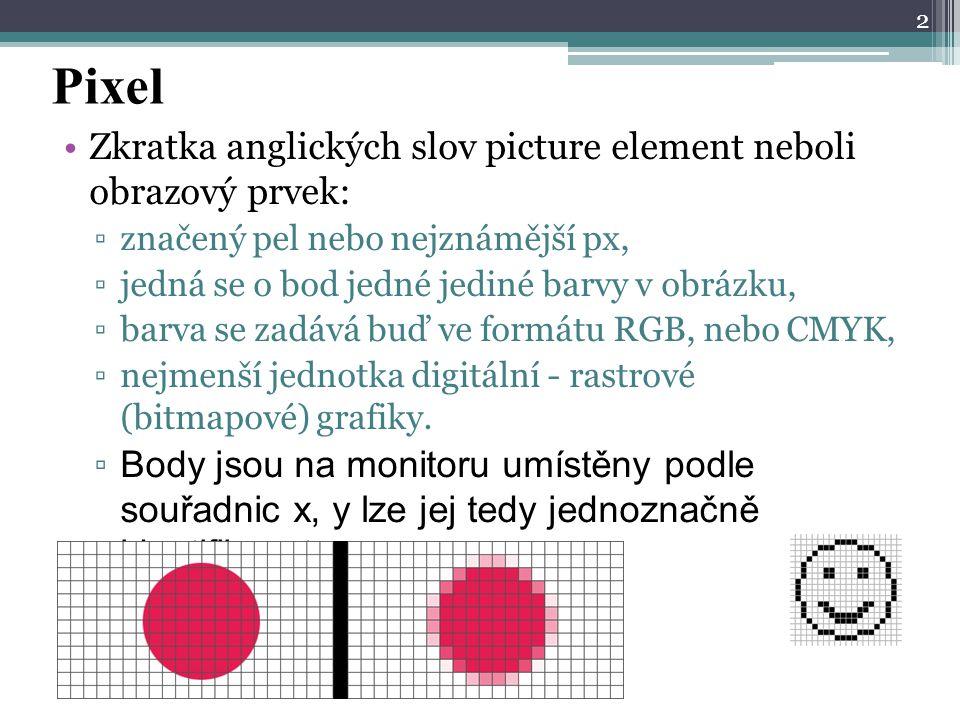 Pixel Zkratka anglických slov picture element neboli obrazový prvek: