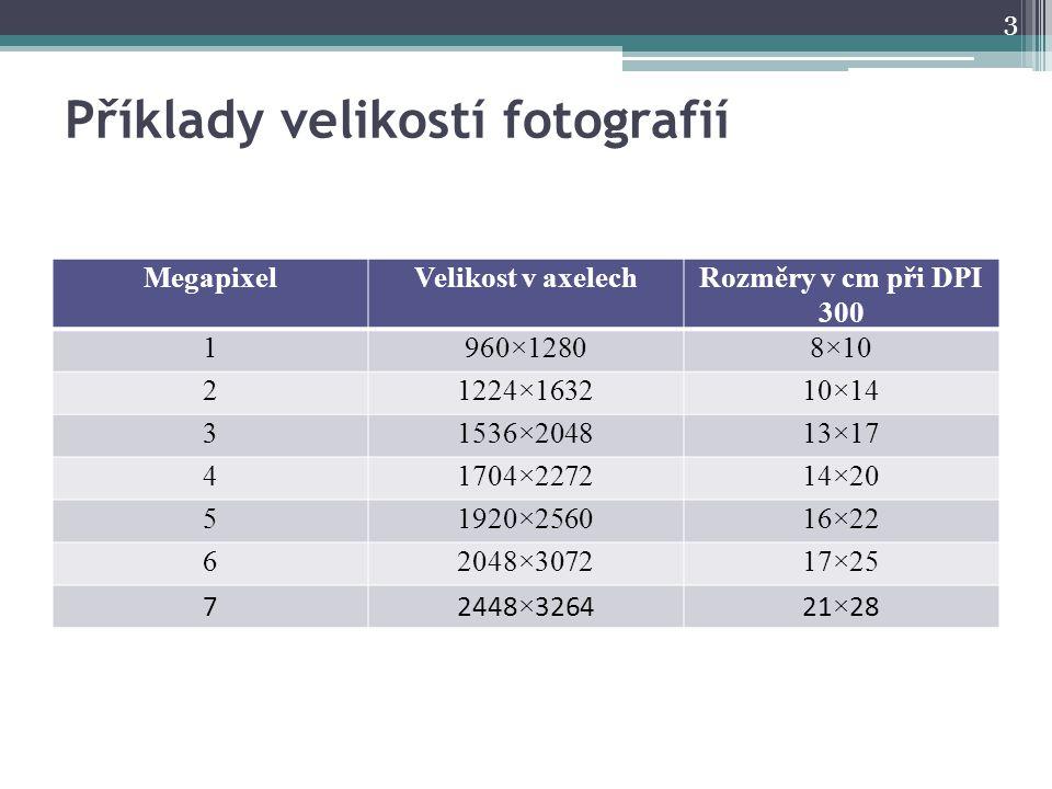 Příklady velikostí fotografií