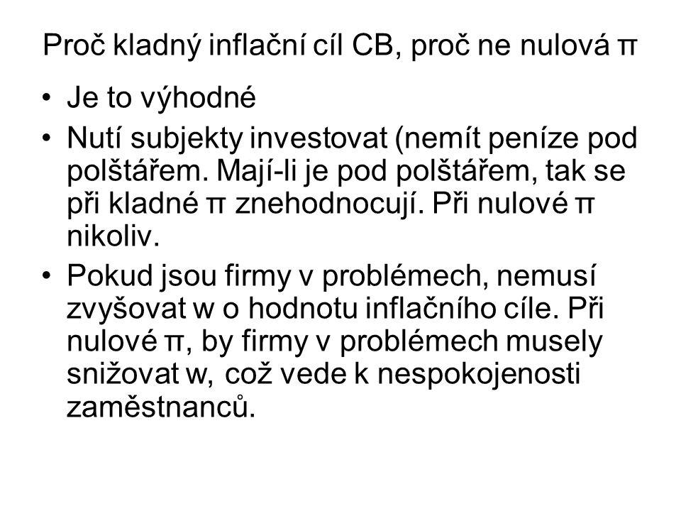 Proč kladný inflační cíl CB, proč ne nulová π