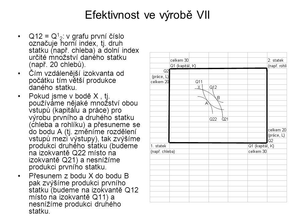 Efektivnost ve výrobě VII