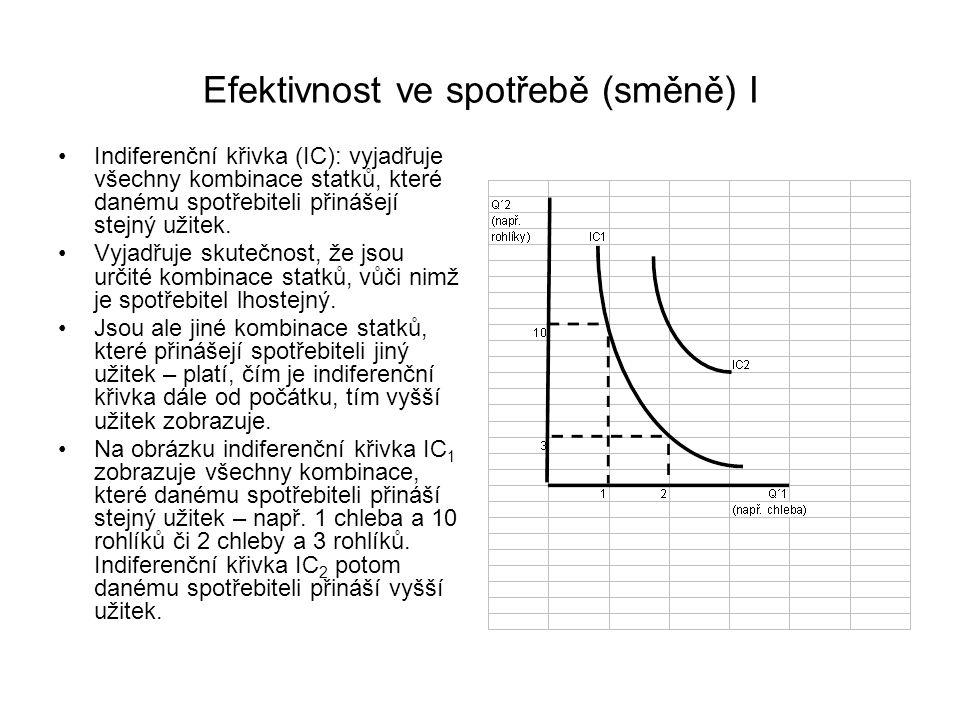 Efektivnost ve spotřebě (směně) I
