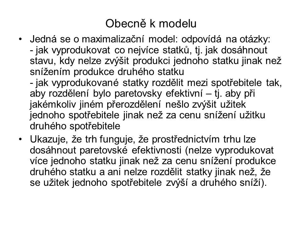 Obecně k modelu
