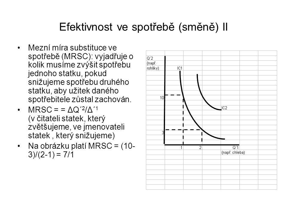Efektivnost ve spotřebě (směně) II