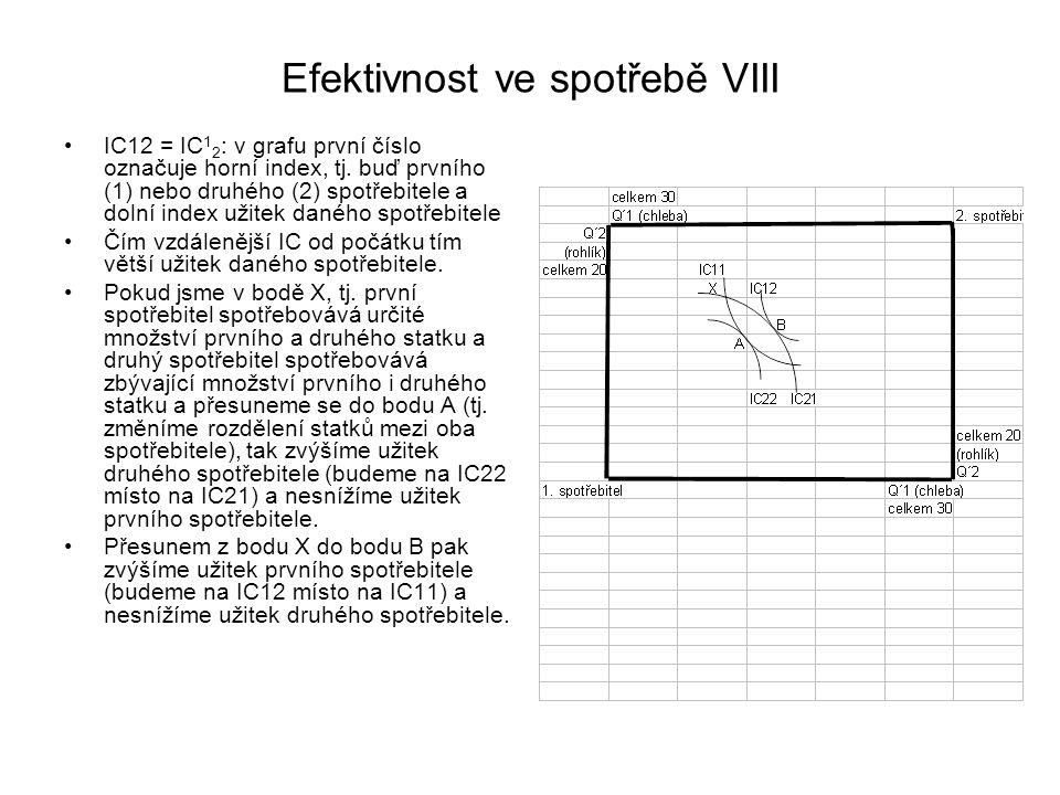 Efektivnost ve spotřebě VIII