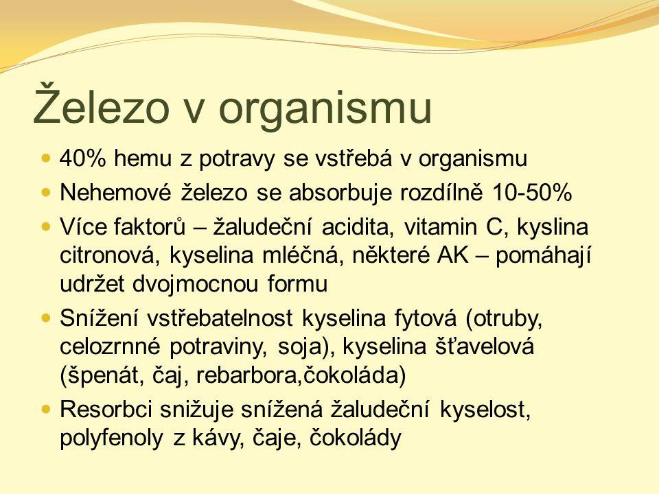 Železo v organismu 40% hemu z potravy se vstřebá v organismu