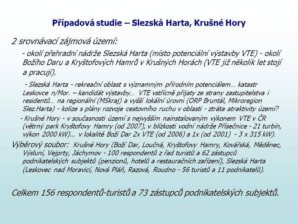 Případová studie – Slezská Harta, Krušné Hory