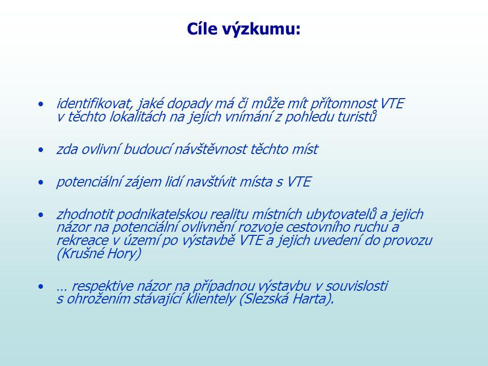 Cíle výzkumu: identifikovat, jaké dopady má či může mít přítomnost VTE v těchto lokalitách na jejich vnímání z pohledu turistů.