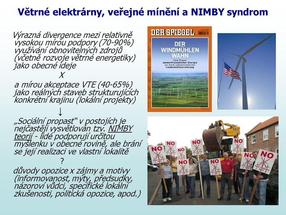 Větrné elektrárny, veřejné mínění a NIMBY syndrom