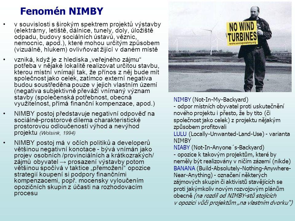 Fenomén NIMBY