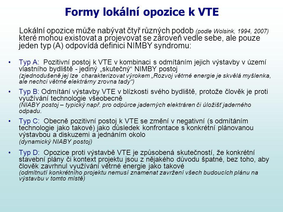 Formy lokální opozice k VTE