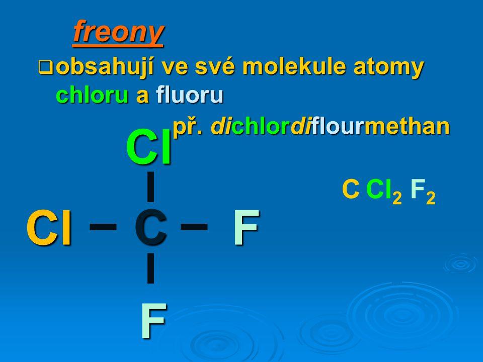 freony obsahují ve své molekule atomy chloru a fluoru př. dichlordiflourmethan Cl C Cl2 F2 Cl F C F