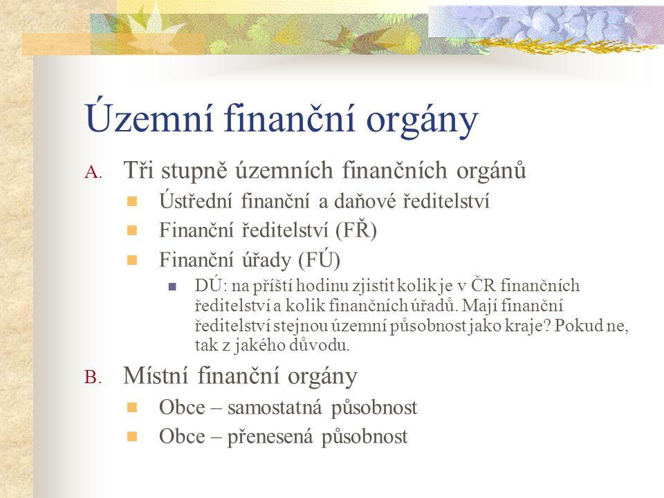 Územní finanční orgány