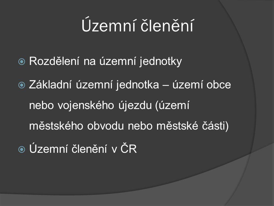 Územní členění Rozdělení na územní jednotky