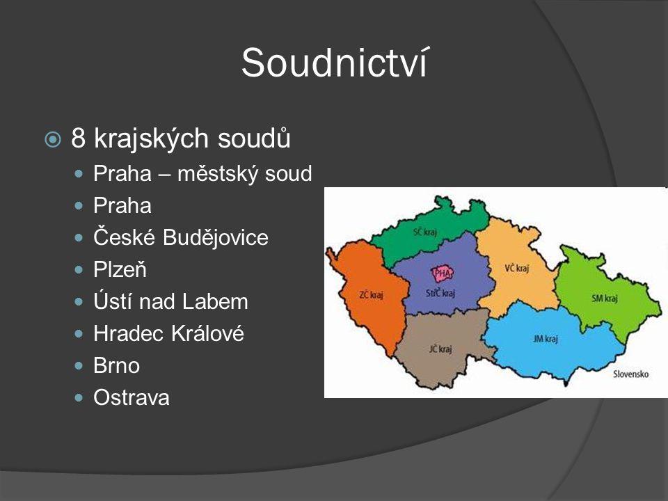 Soudnictví 8 krajských soudů Praha – městský soud Praha