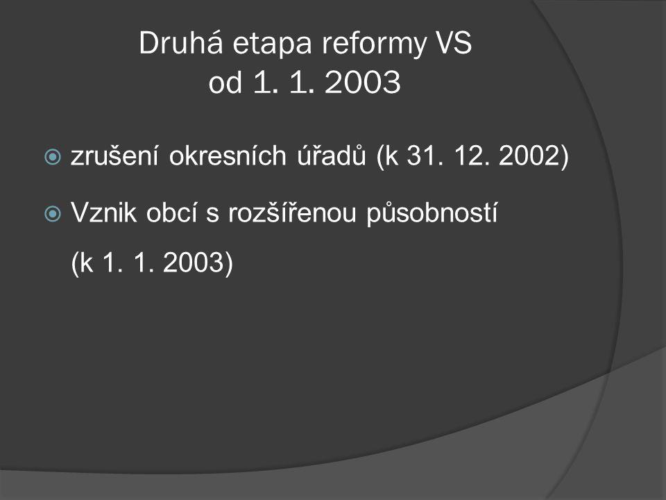 Druhá etapa reformy VS od 1. 1. 2003
