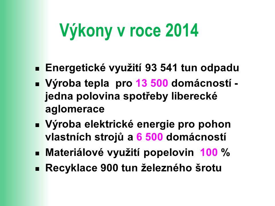 Výkony v roce 2014 Energetické využití 93 541 tun odpadu