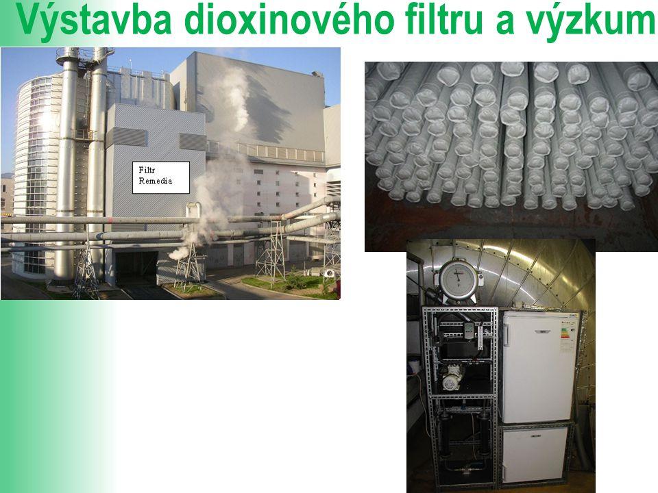 Výstavba dioxinového filtru a výzkum