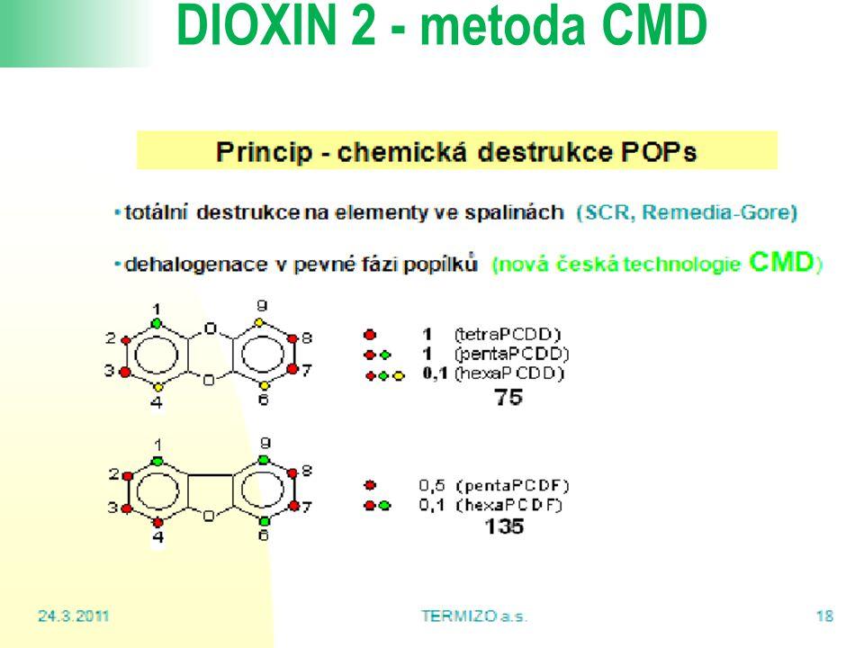 DIOXIN 2 - metoda CMD
