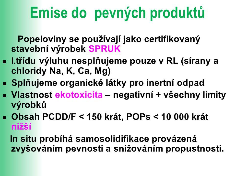 Emise do pevných produktů