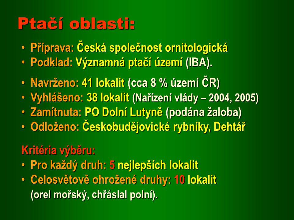 Příprava: Česká společnost ornitologická
