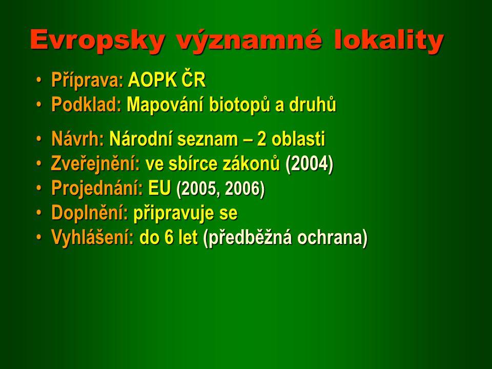 Podklad: Mapování biotopů a druhů Návrh: Národní seznam – 2 oblasti