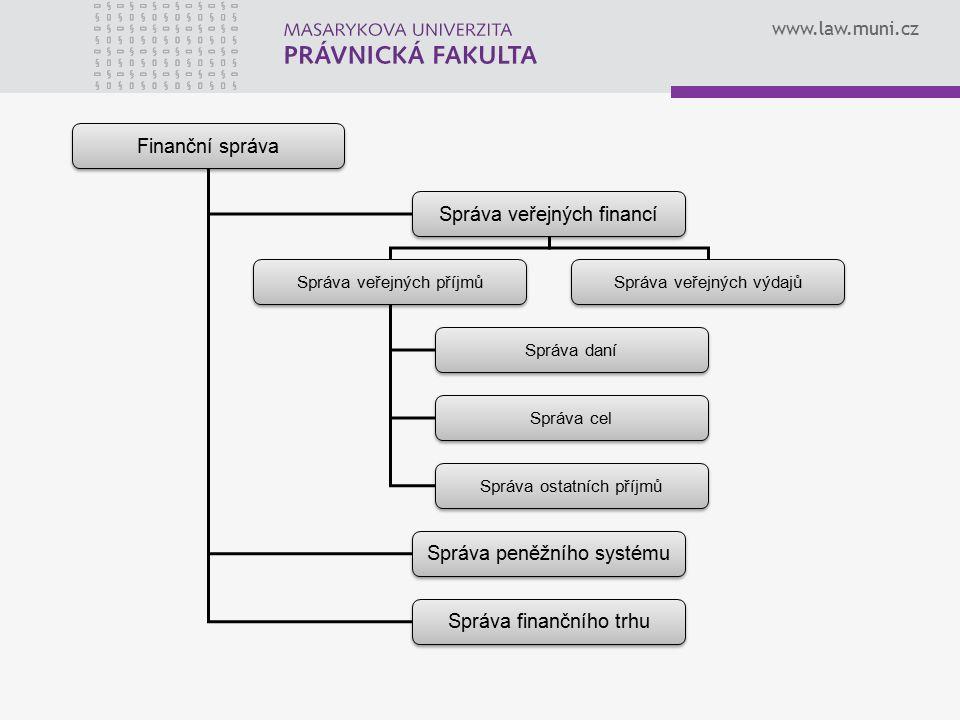 Správa veřejných financí