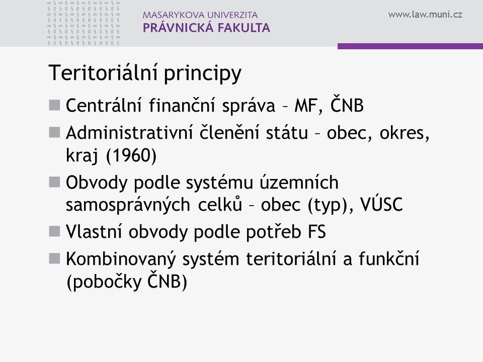 Teritoriální principy
