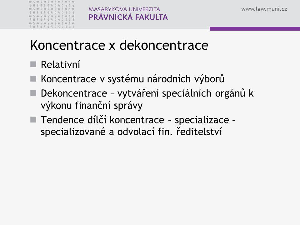 Koncentrace x dekoncentrace