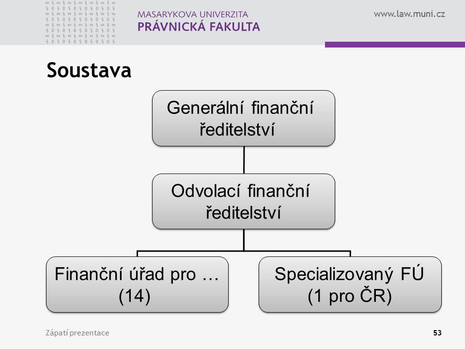 Soustava Generální finanční ředitelství Odvolací finanční