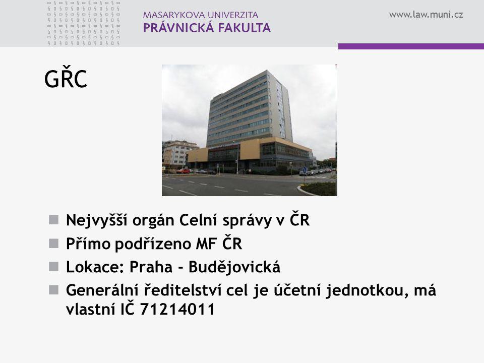 GŘC Nejvyšší orgán Celní správy v ČR Přímo podřízeno MF ČR