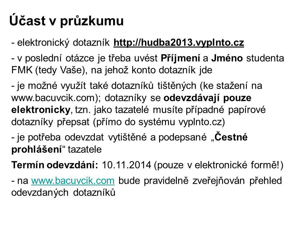 Účast v průzkumu - elektronický dotazník http://hudba2013.vyplnto.cz