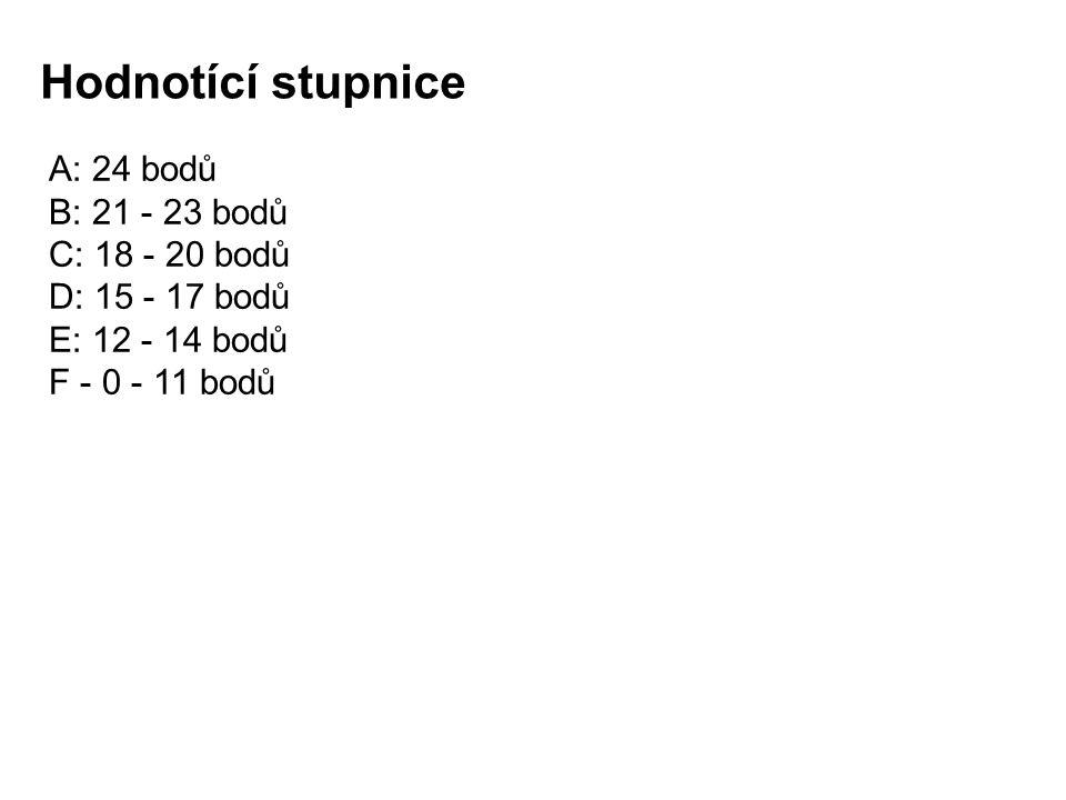 Hodnotící stupnice A: 24 bodů B: 21 - 23 bodů C: 18 - 20 bodů