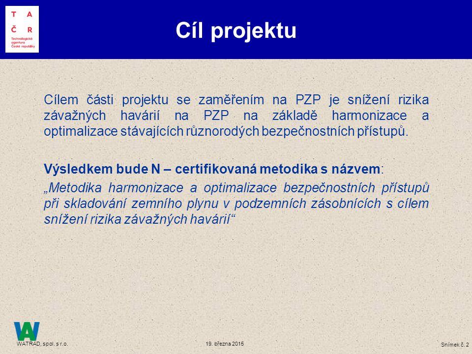PZP v ČR