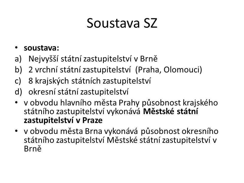 Soustava SZ soustava: Nejvyšší státní zastupitelství v Brně