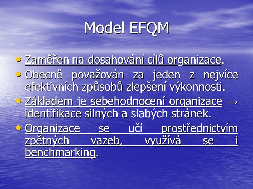 Model EFQM Zaměřen na dosahování cílů organizace.
