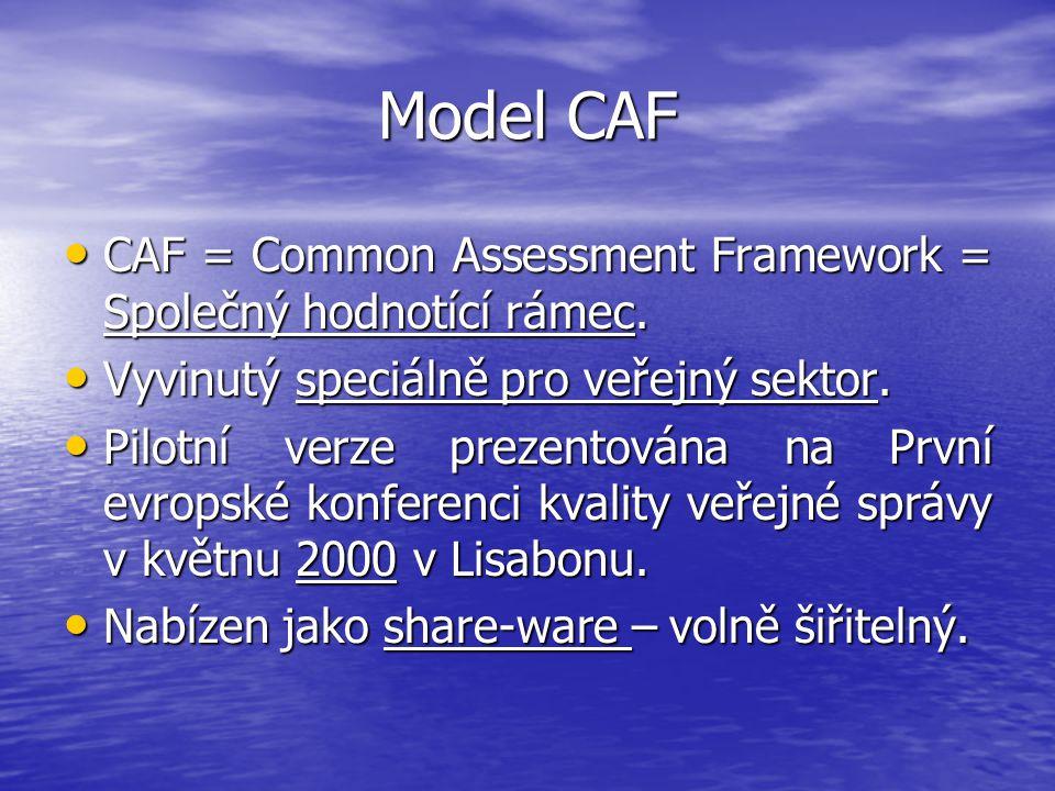 Model CAF CAF = Common Assessment Framework = Společný hodnotící rámec. Vyvinutý speciálně pro veřejný sektor.
