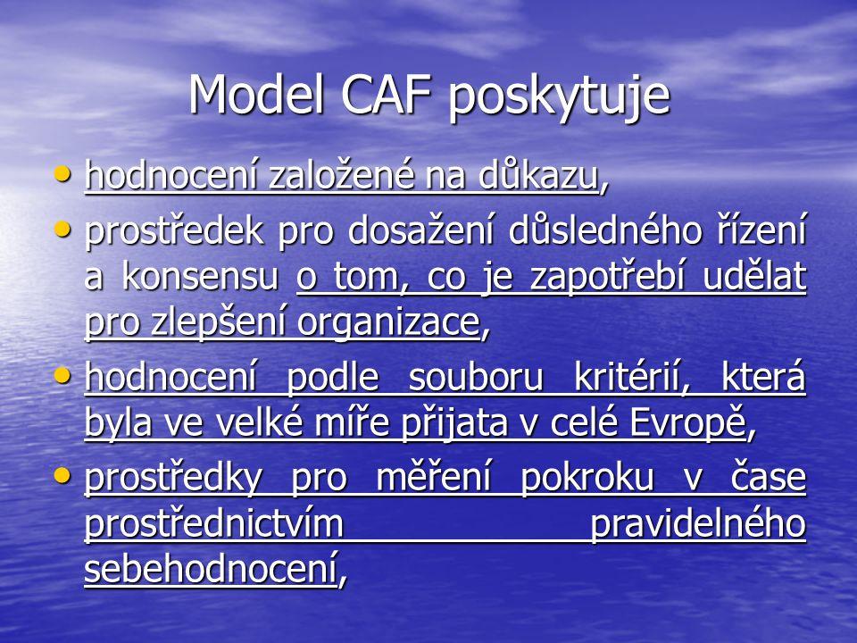 Model CAF poskytuje hodnocení založené na důkazu,