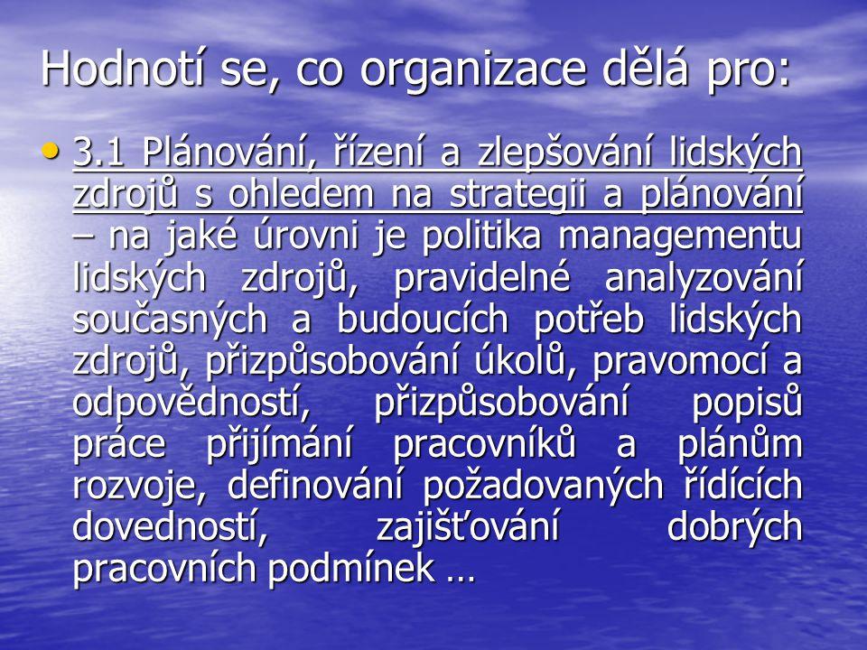 Hodnotí se, co organizace dělá pro: