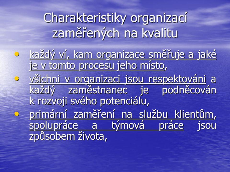 Charakteristiky organizací zaměřených na kvalitu