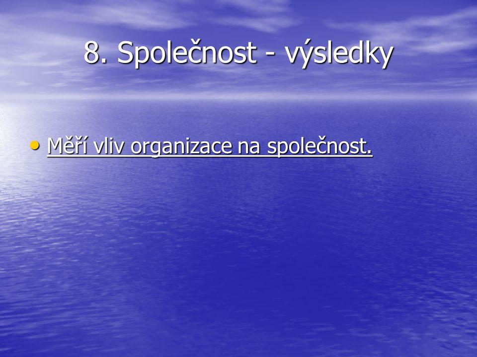 8. Společnost - výsledky Měří vliv organizace na společnost.