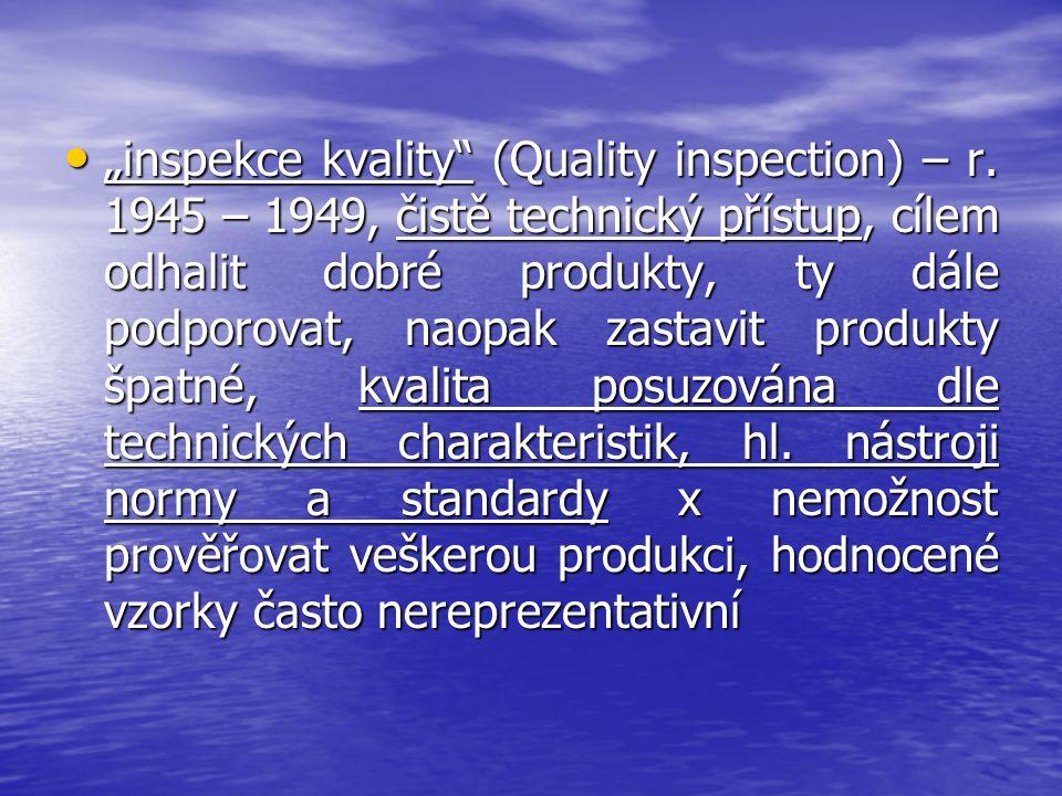 """inspekce kvality (Quality inspection) – r"