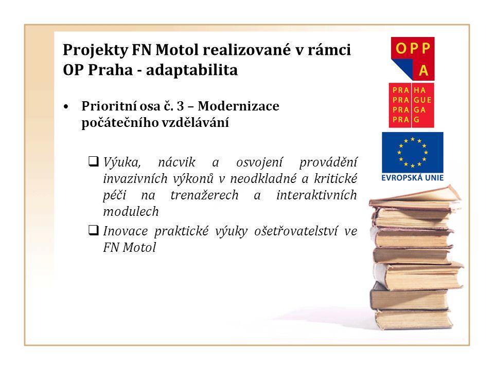 Projekty FN Motol realizované v rámci OP Praha - adaptabilita